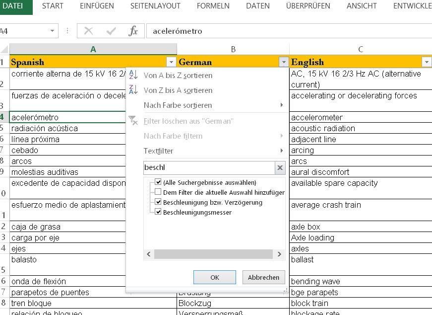 terminology management – Dolmetscher wissen alles