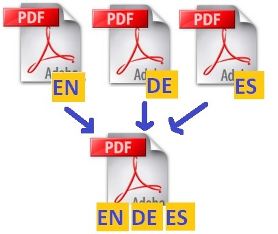 How to build one nice multilingual file from several PDFs | Aus zwei (PDFs) mach eins – übersichtliche mehrsprachige PDFs erstellen | Cómo crear un archivo PDF multilingüe