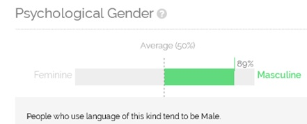 Text-based Personality Prediction: Looks like I am male in Spanish and female in German and English