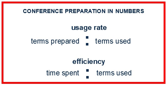 How to measure the efficiency of your conference preparation